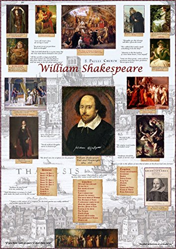 William Shakespeare Poster, A1-59,4 x 84,1 cm