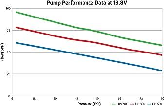 Holley 12-800 Fuel Pump