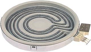Küppersbusch Haz Radiador–sin Detector de Temperatura y con regulación de energía