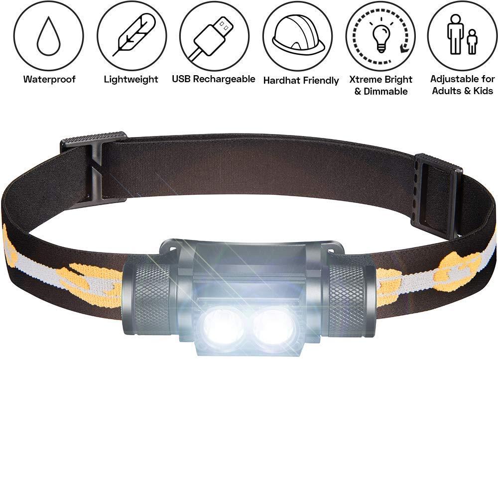SLONIK Lumen Rechargeable Headlamp Battery