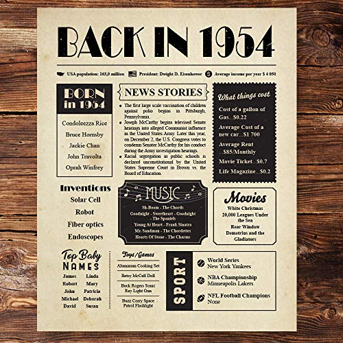 Back in 1954 Vintage Newspaper Poster Unframed 8x10 // 66th Birthday Gifts for Women, Men - Gift Ideas for 66 Year Old Man, Woman Under 10 Dollars - Birthday Decorations for Mom, Dad, Grandma, Grandpa
