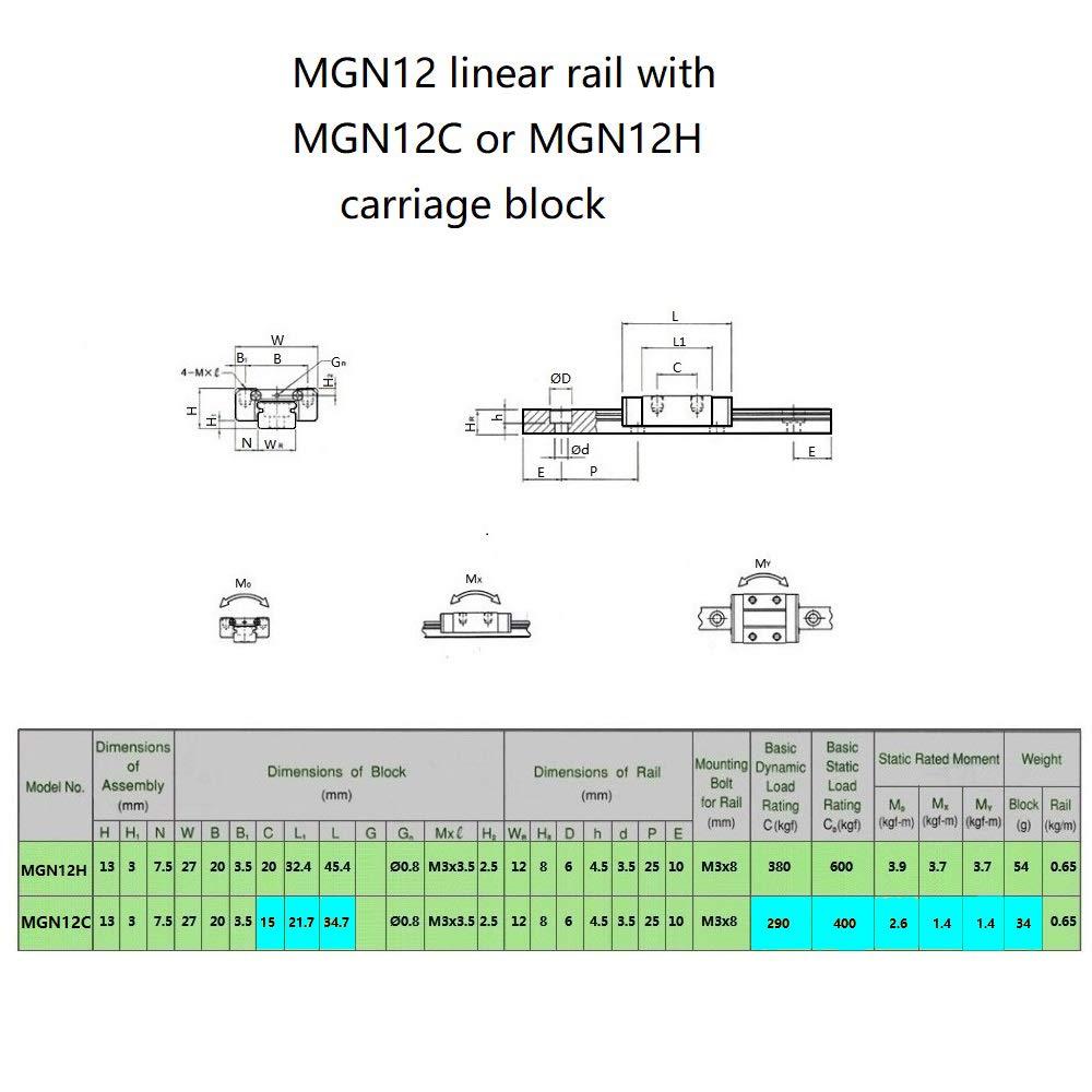 ReliaBot MGN9C Bloc de chariot pour guide de rail coulissant /à mouvement lin/éaire MGN9 9mm