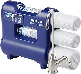 Brita Total360 BRDWPS Water Purifier