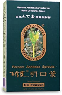 Percent Ashitaba Powder