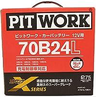 日産純正 ピットワーク Xシリーズ バッテリー 70B24L (32B24L/34B24L/46B24L/50B24L/55B24L/60B24L/65B24L共用可能) AYBXL-70B24