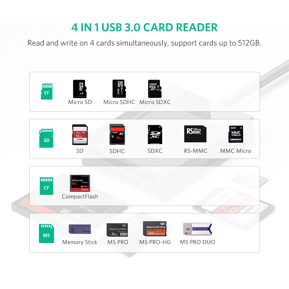 SanFlash PRO USB 3.0 Card Reader Works for Philips Xenium S307 Adapter to Directly Read at 5Gbps Your MicroSDHC MicroSDXC Cards