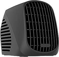 NEXGADGET Mini Space Heater, 500W Portable Ceramic Heater for Office Home Dorm Tabletop, Ultra Quiet Desktop Heater with Turbofan Technology, Overheat Protection-Black