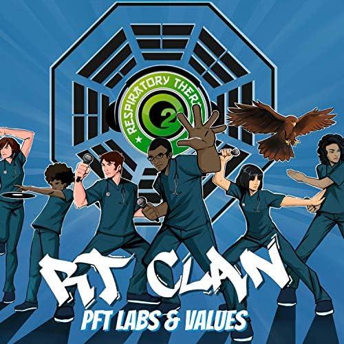 RT Clan