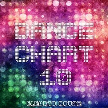 Dance Chart - Electro House, Vol. 10