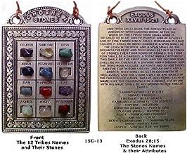 Ephod (Choshen) The High Priest Chestpiece (English)