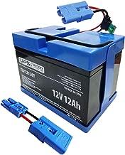 Best mercedes benz battery Reviews