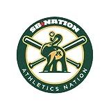 Athletics Nation