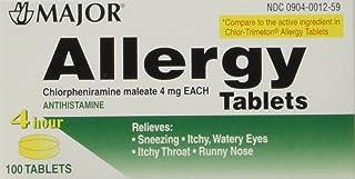 Chlorpheniramine 4 Mg Tabs 100 Ct Bottle (Pack of 3)