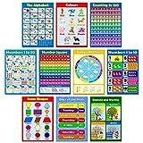Pädagogische Poster für Vorschulen, Hochglanz-Poster für Kinder, Kleinkinder, Kindergarten, frühes Lernen, Klassenzimmer-Wandkarte, Alphabet, Zählen, Zahlen, Hort, Heimbeschulung