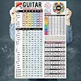IVIDEOSONGS Guitar Reference Poster (24'x36') • Educational Guide for Teachers, Tutors & Students • Chords, Scales, Common Progressions & Circle of Fifths • 150+ Free Tutorials
