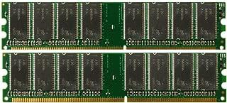2GB (2X1GB) MEMORY DELL DIMENSION 2350 2400 3000 4400 (MAJOR BRANDS)