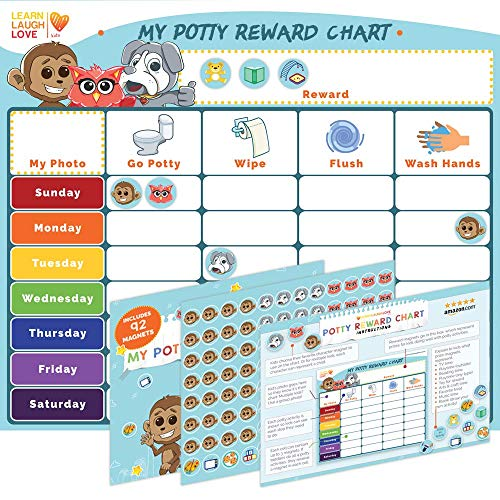 Potty Training Chart for Girls, Boys, Multiple Kids by Learn Laugh Love Kids - Magnetic Potty Chart with Character Magnets - Potty Reward Chart for Toddlers Motivates and Rewards Potty Activities