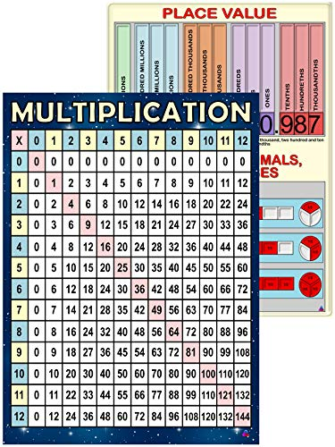Multiplication Chart & Place Value and Fractions Math Wall Charts - Laminated Educational Posters, 14x19.5 in - Times Table for Elementary Classroom, Home School Learning, and Class Decorations