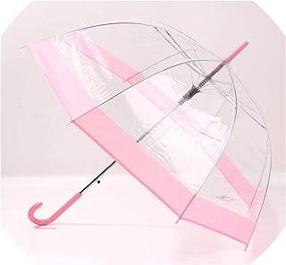 Best clear plastic umbrella canada Reviews