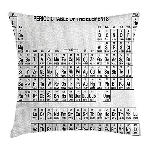 Mesllings - Funda de cojín para mesa periódica de Mesllings para amantes de la química, colorida mesa de elementos para divertidas imágenes de aprendizaje, decoración cuadrada, multicolor, 50,8 x 50,8 cm 2019