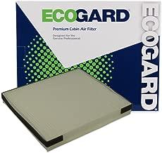 ECOGARD XC36067 Premium Cabin Air Filter Fits Hyundai Genesis, Equus, G80
