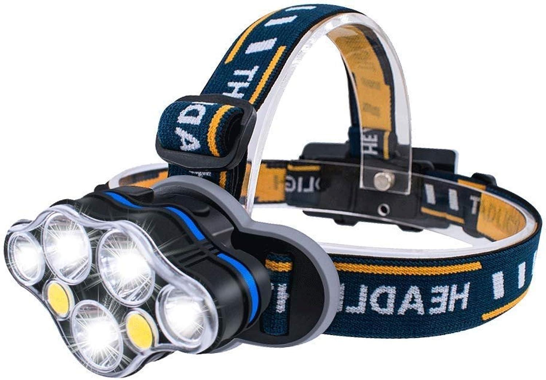 DFRgj Headlamp Flashlight USB Rechargeable LED Headlights 8 Operating Mode, Bright Headlights Outdoor, Camping, Running, Hiking, Reading Red Warning Headlights