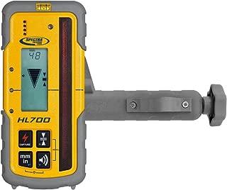 HL700 Laserometer
