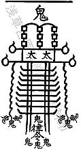 【生霊や悪霊の悪しきオーラや念、邪気を祓い消す刀印護符】天帝尊星八十六霊符 お祓い お守り (名刺サイズ)