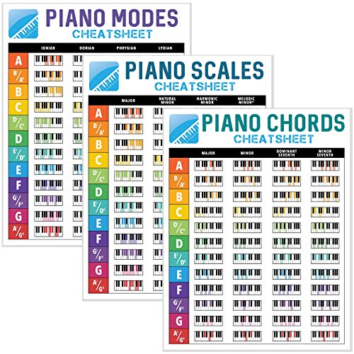 iVideosongs Piano Chords, Scales & Modes Charts (8.5'x11') • Full Color Piano Educational Guide Cheatsheets • 150+ Free Online Lesson