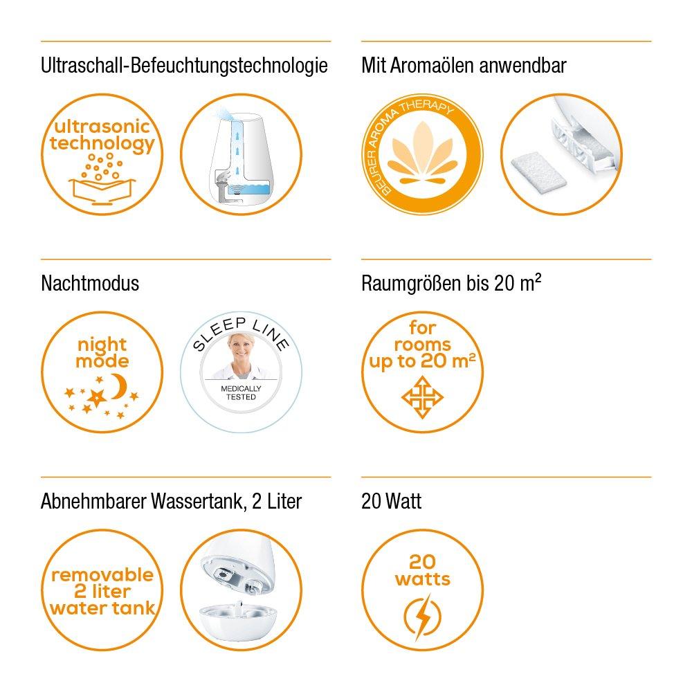 Beurer LB37 - Humidificador Ultrasónico, Micro Nebulización, hasta ...