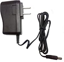 Best wa 12m12fu power supply Reviews