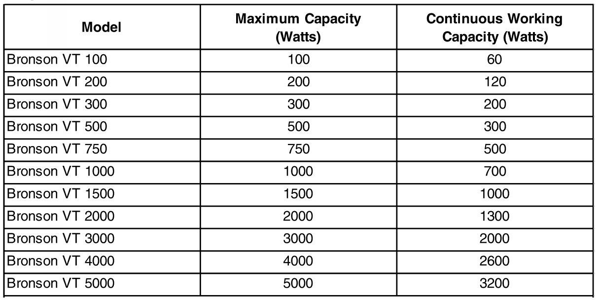 Bronson++ VT 750 - Transformador Elevador/Reductor de Voltaje de ...