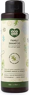 Best cucumber shampoo recipe Reviews
