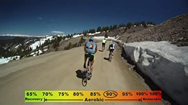 Rocky Mountain Group Ride #1: Cottonwood Pass by Seek Out Cycling