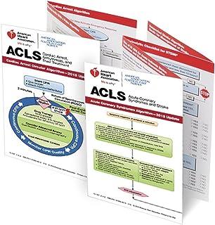 Acls Algorithm Card 2020