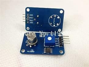 Fevas Air Quality Smell Gas Sensor Module Figaro TGS2602 Module to Send data-2pcs/lot