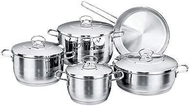 Korkmaz Cookware Set A1900