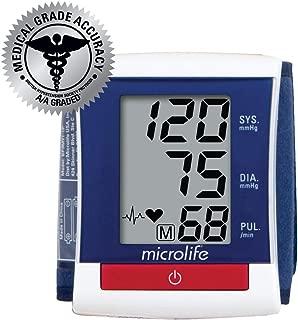 Microlife Wrist Blood Pressure Monitor