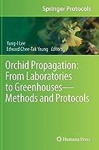 Best springer protocols handbooks Reviews