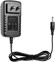 (Taelectric) AC Adapter Charger for TRENDNET KVM Switch TK-801R Power Cord Wall Home Charger