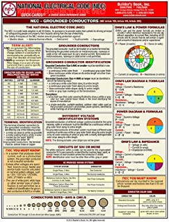 Quick-Card: 2011 National Electrical Code (NEC)