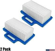(2-Packs) Air Filter for Wacker Neuson Bs50 Bs60 Rammer 5200003062