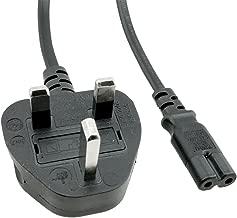 ACP1067 UK BS1363 Standard Fused Plug to Figure 8