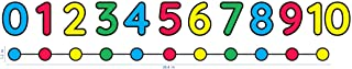 StikArt Number Line 0 to 10 Wall Decal