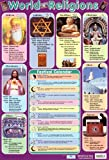 Laminated World Religions Major Religious Groups Mini Poster 40x60cm