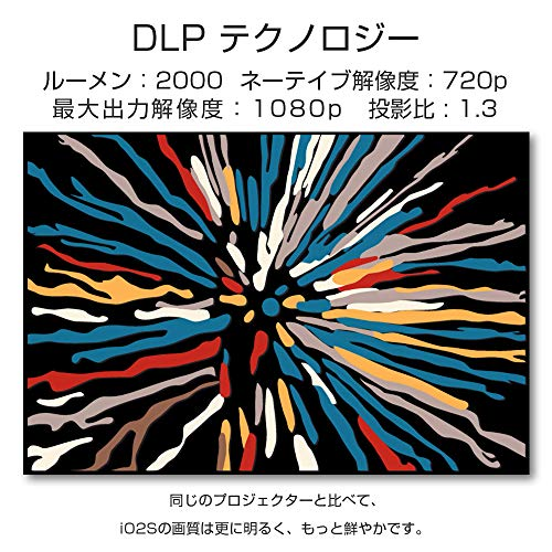 iOCHOWiO2Sミニプロジェクター小型DLP2000ルーメン1080PフルHD対応1280*720解像度自動台形補正パソコン/スマホ/タブレット/ゲーム機/DVDプレイヤーなど接続可能HDMI/AUDIOサポート充電式バッテリー内蔵日本語取説