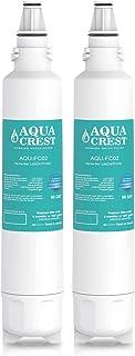 AquaCrest compatible avec Lincat et le filtre automatique de la chaudière à eau AP2-C401-SG de 3M (2)