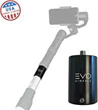 EVO Gimbals PA-100 Painter's Pole to 1/4-20 Tripod Thread Adapter - Camera Pole Adapter Works with mostmirrorless, DSLR, Ball Head adapters, Camera stabilizers & Gimbals.