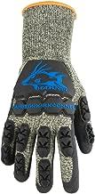 Headhunter BAMF Cameron Kirkonell Lobster Gloves