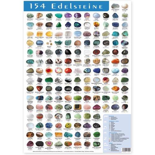 154 Steine Poster DIN A3 blau.